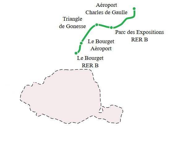 Ligne 17 au Nord de Paris